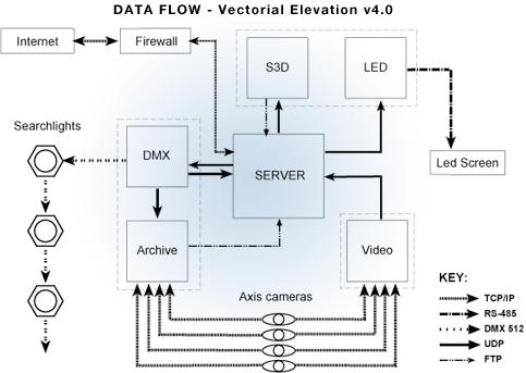 dataflow.gif